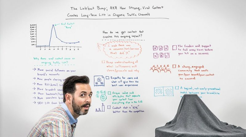 The Linkbait Bump: How Viral Content Creates Long-Term Lift in Organic Traffic – Whiteboard Friday