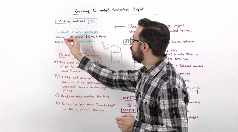 Getting Branded Searches Right – Whiteboard Friday